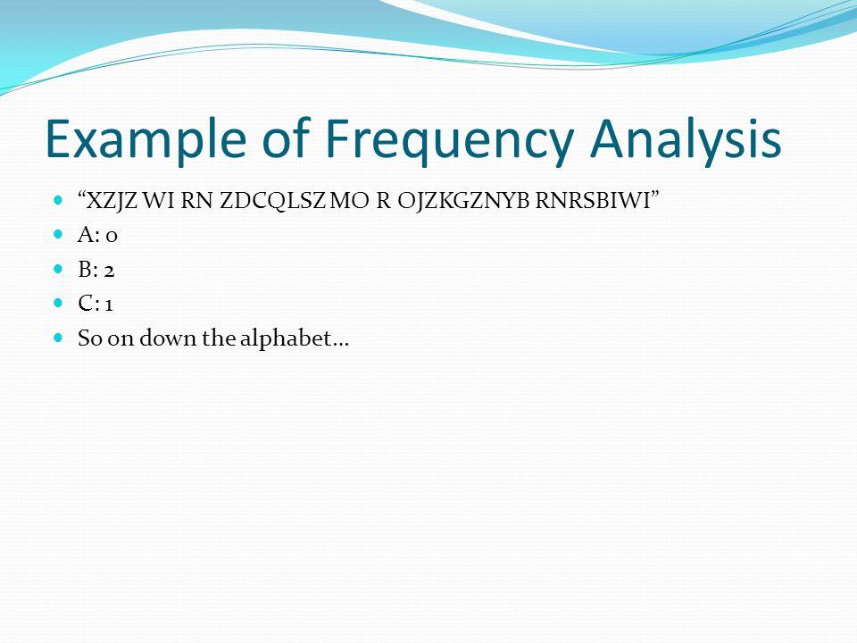 """Example of Frequency Analysis """"XZJZ WI RN ZDCQLSZ MO R OJZKGZNYB RNRSBIWI"""" A: 0 B: 2 C: 1 So on down the alphabet…"""