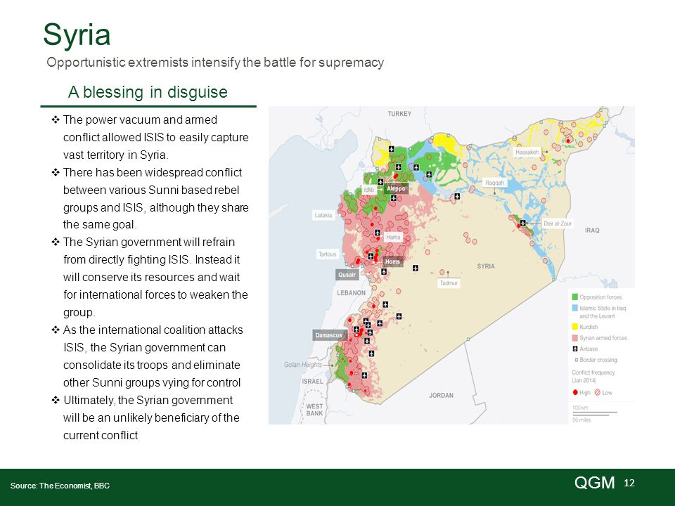 12 QGM Syria Opportunistic extremists intensify the battle for supremacy Source: The Economist, BBC A blessing in disguise  The power vacuum and armed conflict allowed ISIS to easily capture vast territory in Syria.