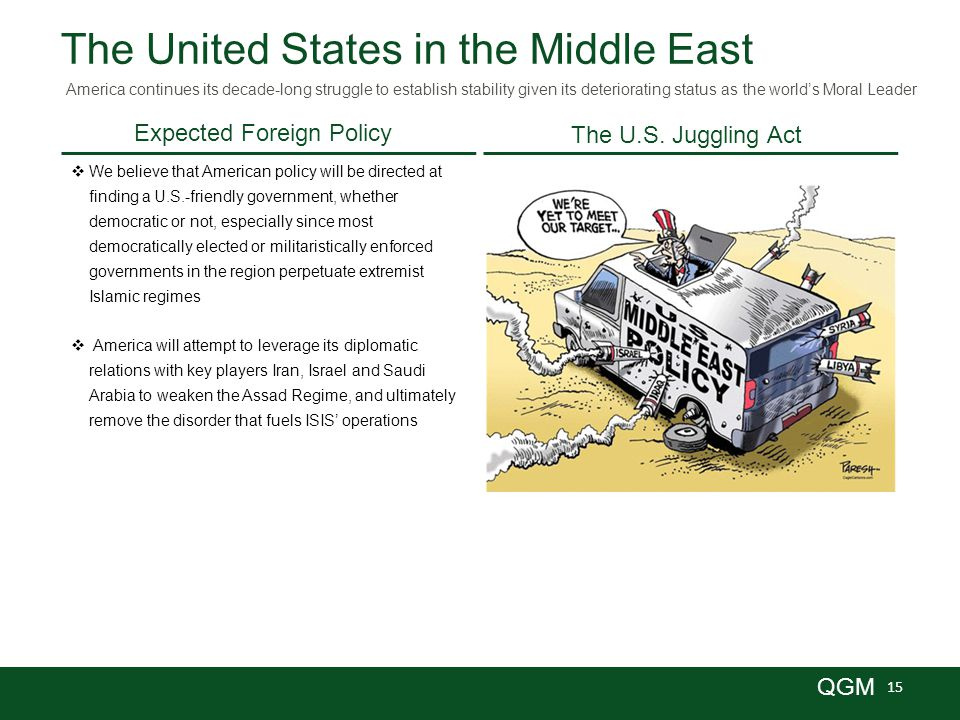 15 QGM The United States in the Middle East America continues its decade-long struggle to establish stability given its deteriorating status as the world's Moral Leader Expected Foreign Policy The U.S.