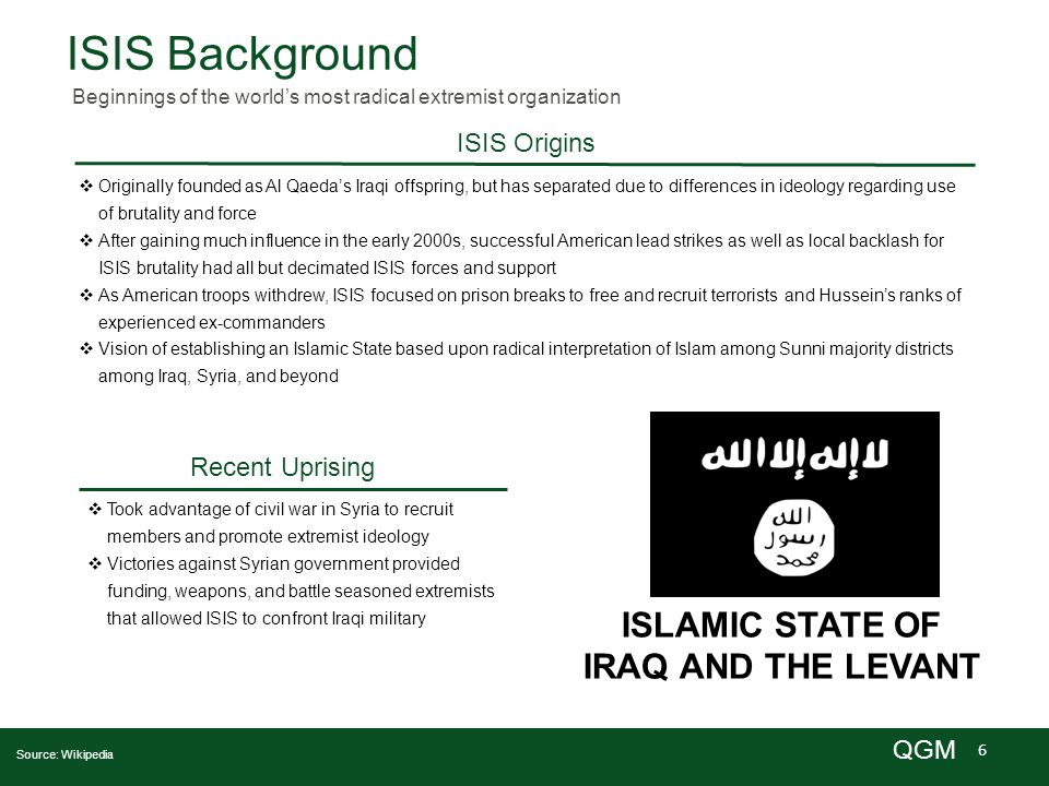 6 QGM ISIS Background Beginnings of the world's most radical extremist organization ISIS Origins Recent Uprising  Originally founded as Al Qaeda's Ir