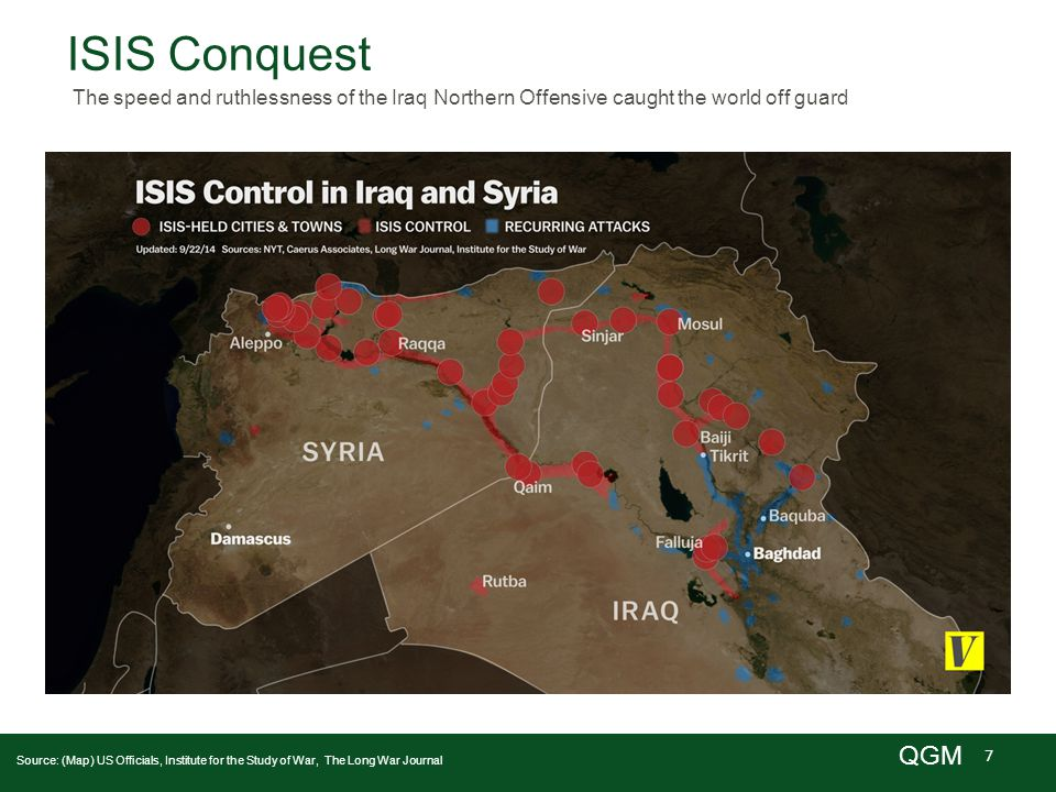8 QGM ISIS Conquest The speed and ruthlessness of the Iraq Northern Offensive caught the world off guard Iraq Northern Offensive Source: (Map) US Officials, Institute for the Study of War, The Long War Journal  After capturing the major city of Fallujah in January, the Iraqi government halfheartedly fought back with little success  In June, 800 ISIS militants captured Mosul overnight defeating 30,000+ Sunni soldiers  ISIS overran Syrian and Iraqi military bases as well massacred villages at a time, destroying the remaining confidence in Iraqi soldiers  ISIS took advantage of panic to attack multiple cities while Iraqi army was in disarray Map of ISIS conquests on June 23, with the majority of gains coming after June 5 th Mosul attack
