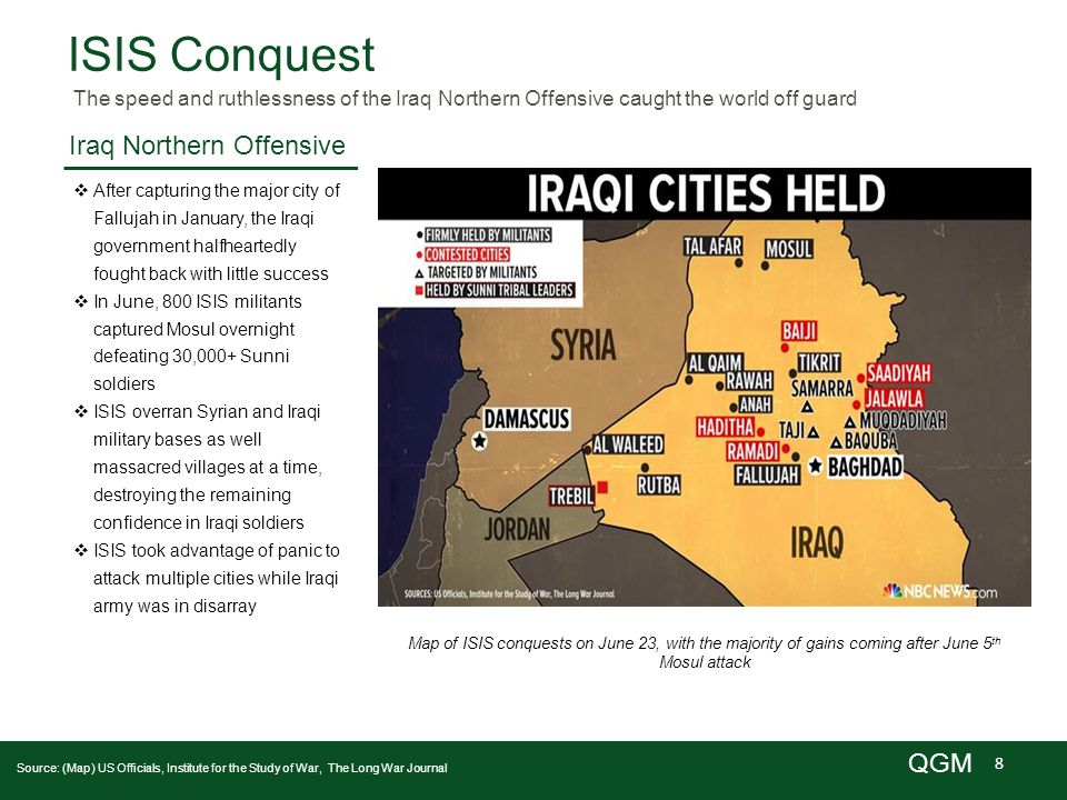 8 QGM ISIS Conquest The speed and ruthlessness of the Iraq Northern Offensive caught the world off guard Iraq Northern Offensive Source: (Map) US Officials, Institute for the Study of War, The Long War Journal  After capturing the major city of Fallujah in January, the Iraqi government halfheartedly fought back with little success  In June, 800 ISIS militants captured Mosul overnight defeating 30,000+ Sunni soldiers  ISIS overran Syrian and Iraqi military bases as well massacred villages at a time, destroying the remaining confidence in Iraqi soldiers  ISIS took advantage of panic to attack multiple cities while Iraqi army was in disarray Map of ISIS conquests on June 23, with the majority of gains coming after June 5 th Mosul attack