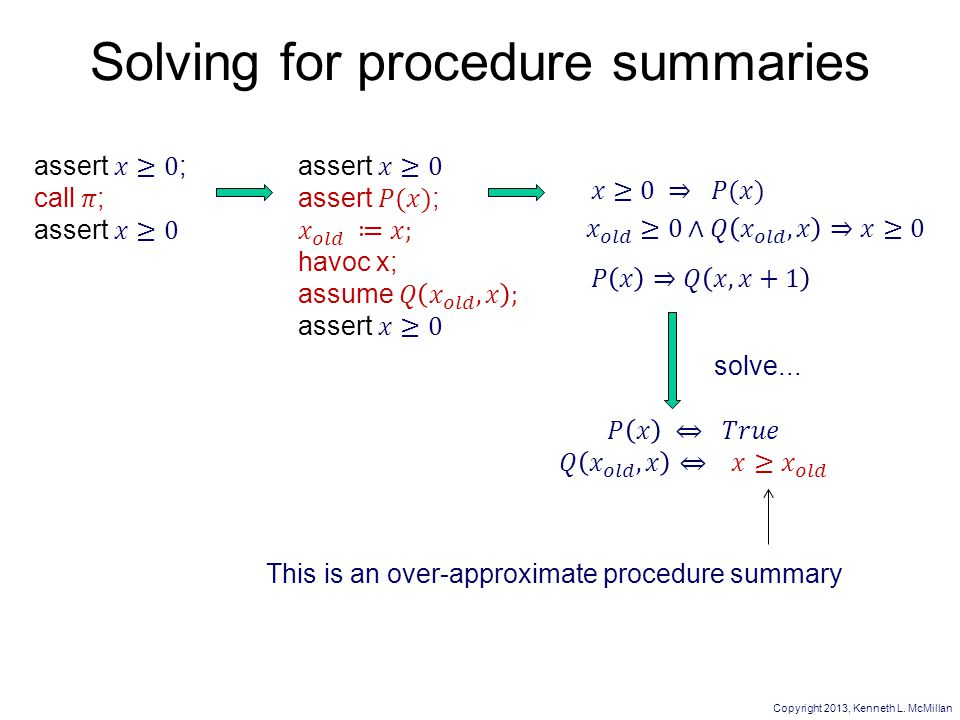 Copyright 2013, Kenneth L. McMillan Solving for procedure summaries solve...