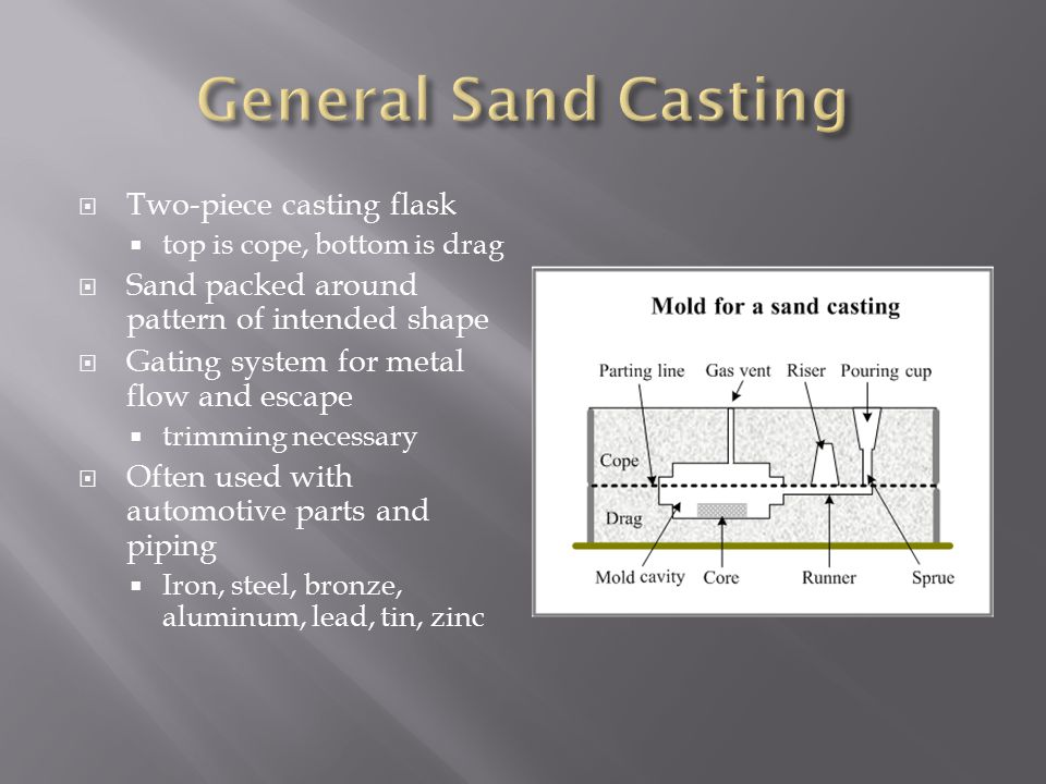  Green sand most common  Silica sand, water, clay  Named for moisture, not color  Sand must maintain certain properties  i.e.