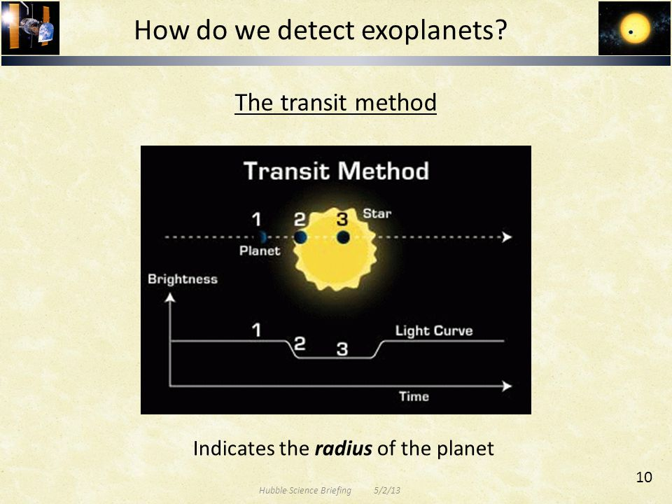 The transit method How do we detect exoplanets? Indicates the radius of the planet Hubble Science Briefing 5/2/13 10