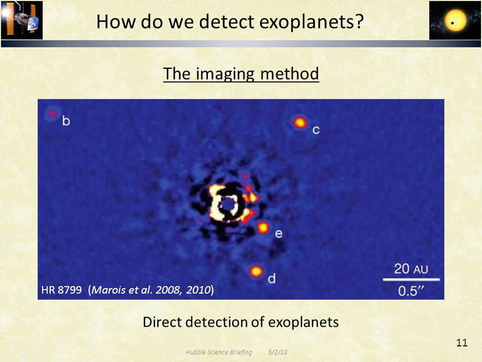 The imaging method Direct detection of exoplanets How do we detect exoplanets.