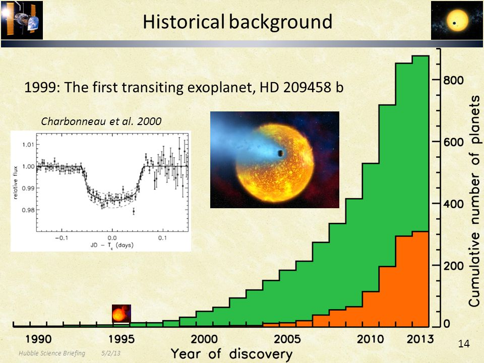 1999: The first transiting exoplanet, HD 209458 b Charbonneau et al.