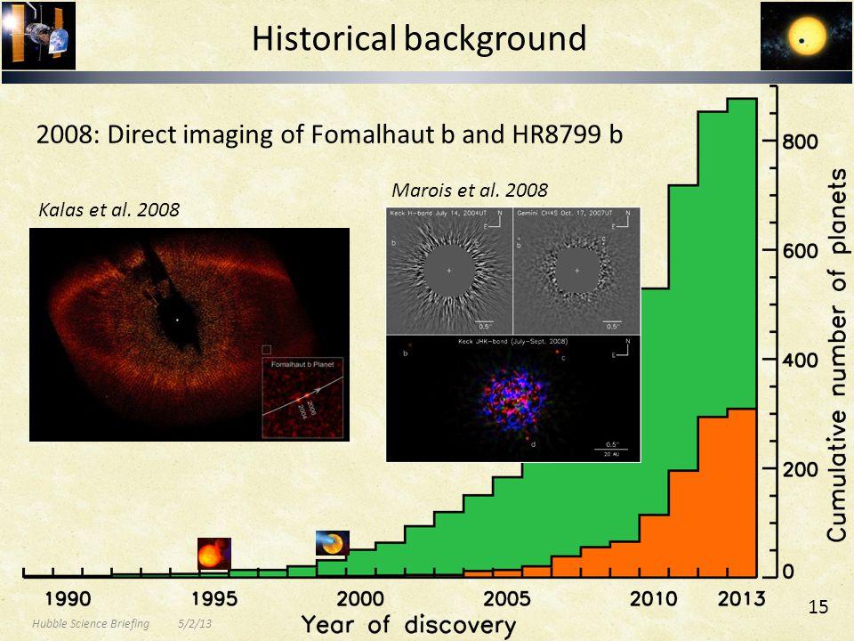 2008: Direct imaging of Fomalhaut b and HR8799 b Marois et al.
