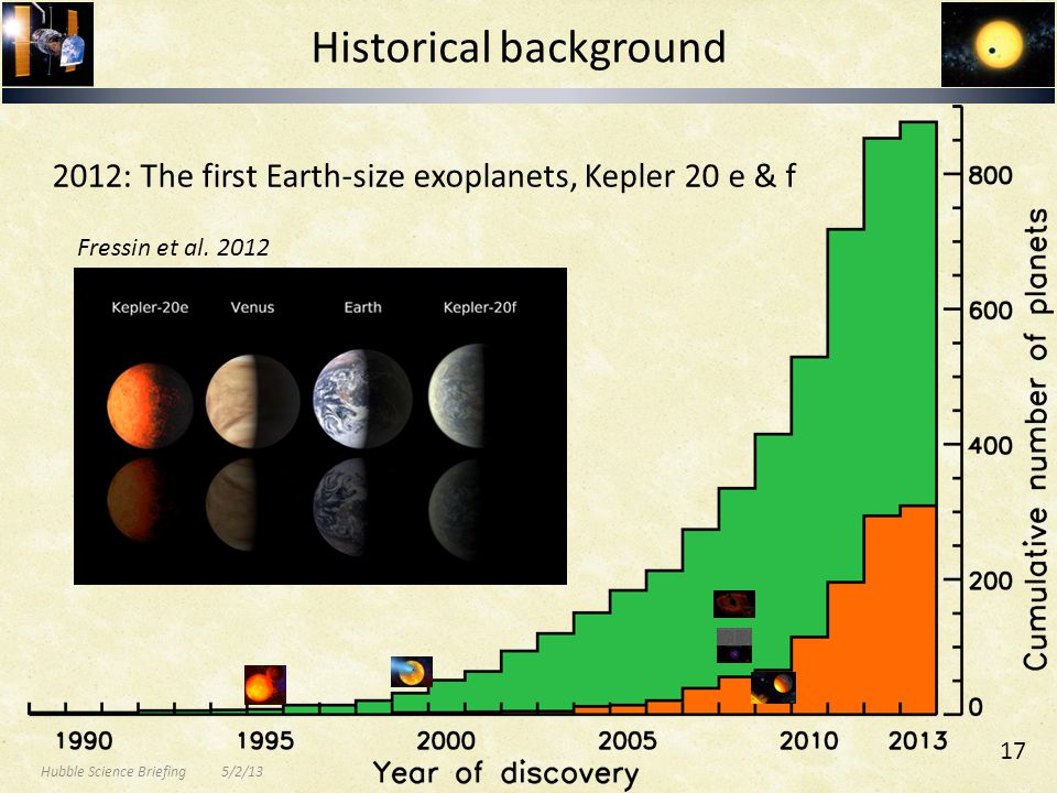 2012: The first Earth-size exoplanets, Kepler 20 e & f Fressin et al. 2012 Historical background Hubble Science Briefing 5/2/13 17