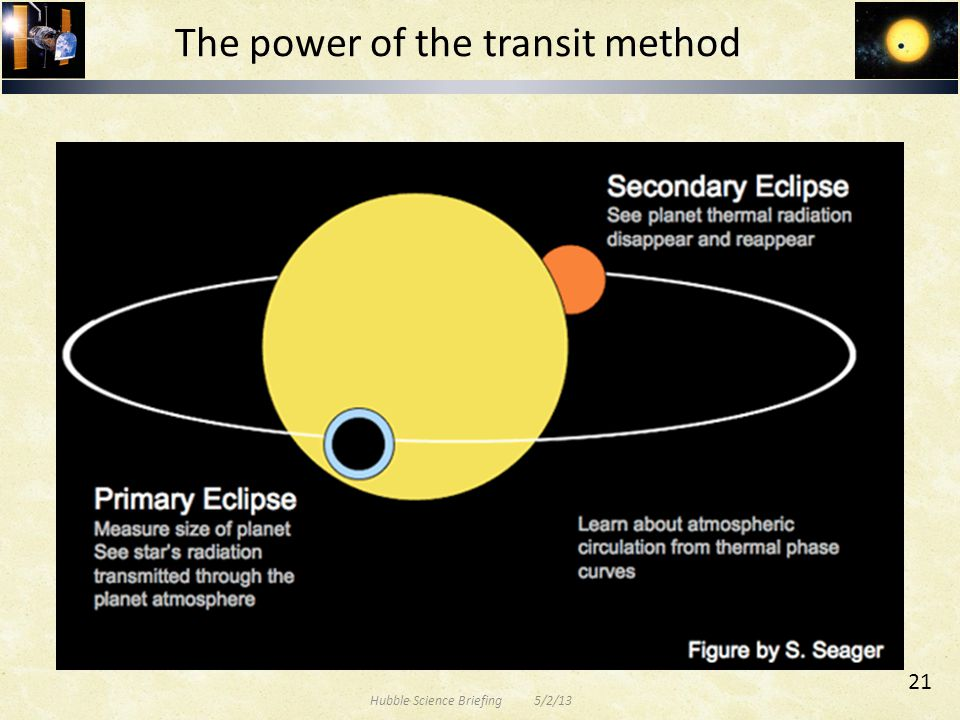 The power of the transit method Hubble Science Briefing 5/2/13 21