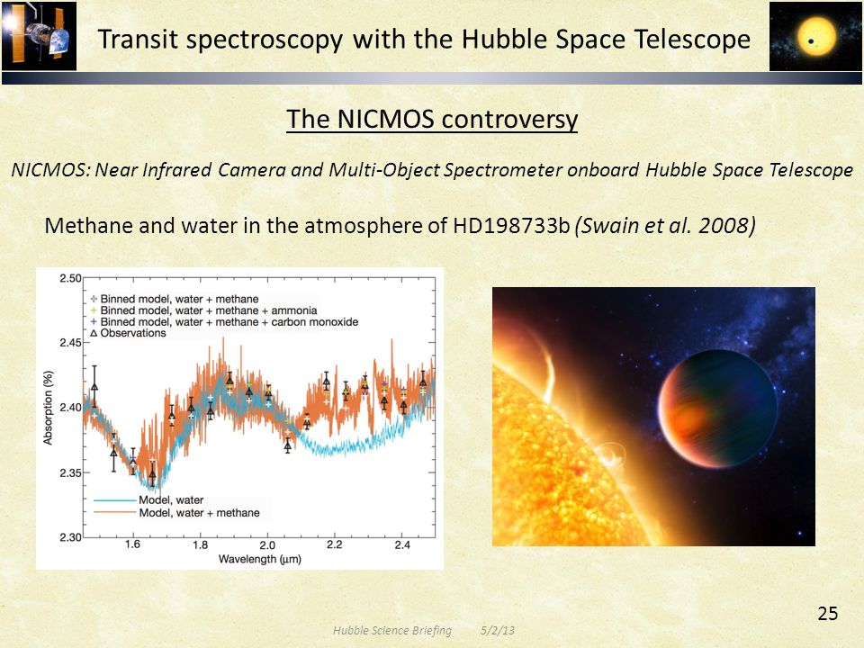 The NICMOS controversy Methane and water in the atmosphere of HD198733b (Swain et al. 2008) NICMOS: Near Infrared Camera and Multi-Object Spectrometer