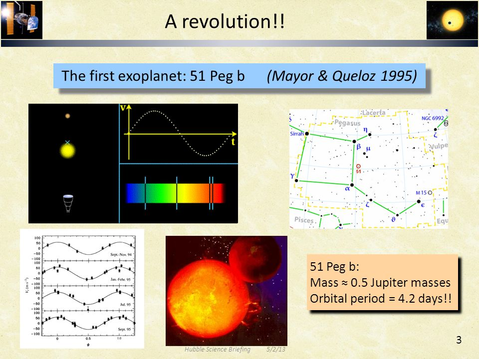 The first exoplanet: 51 Peg b (Mayor & Queloz 1995) 51 Peg b: Mass ≈ 0.5 Jupiter masses Orbital period = 4.2 days!.