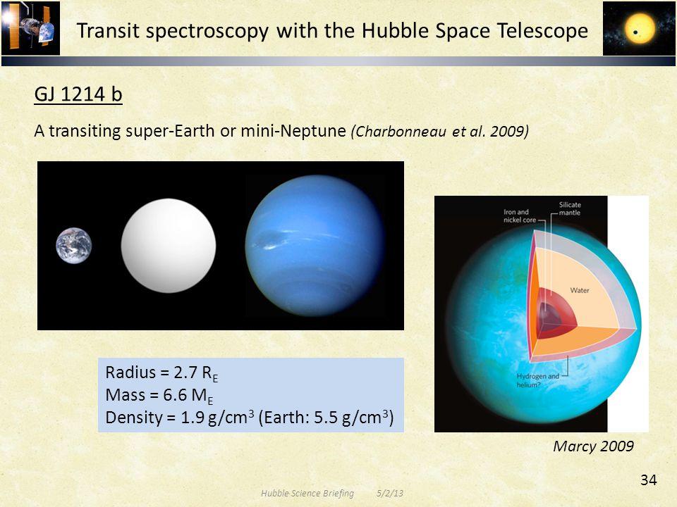 GJ 1214 b A transiting super-Earth or mini-Neptune (Charbonneau et al.