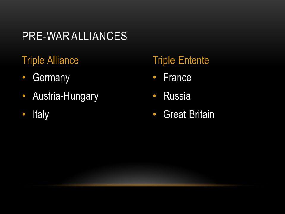 France Russia Great Britain Germany Austria-Hungary Italy PRE-WAR ALLIANCES Triple AllianceTriple Entente