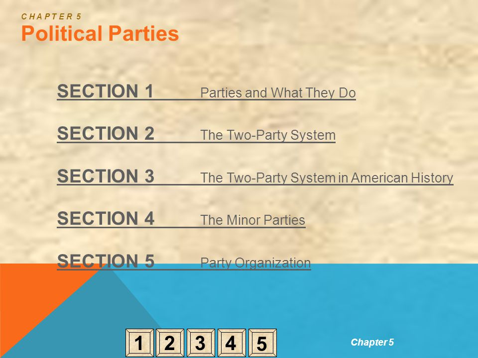 C H A P T E R 5 Political Parties SECTION 1 Parties and What They Do SECTION 2 The Two-Party System SECTION 3 The Two-Party System in American History