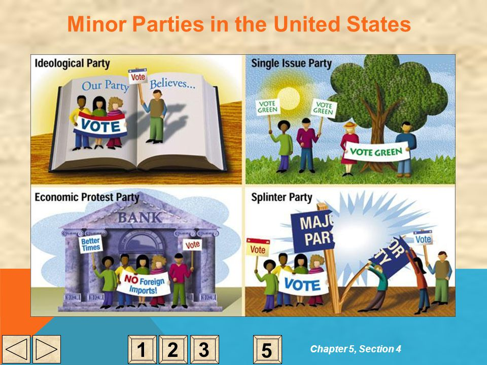 Chapter 5, Section 4 231 5 Minor Parties in the United States