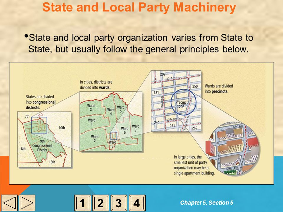 State and Local Party Machinery Chapter 5, Section 5 2413 State and local party organization varies from State to State, but usually follow the genera