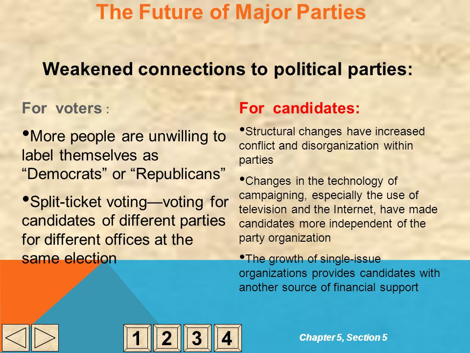"""The Future of Major Parties For voters : More people are unwilling to label themselves as """"Democrats"""" or """"Republicans"""" Split-ticket voting—voting for"""