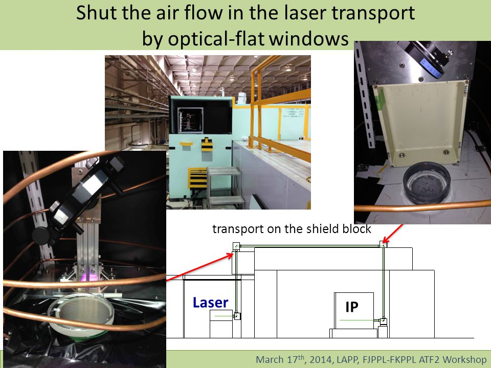 Shut the air flow in the laser transport by optical-flat windows March 17 th, 2014, LAPP, FJPPL-FKPPL ATF2 Workshop Laser IP transport on the shield block