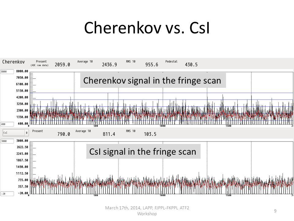 Cherenkov vs.