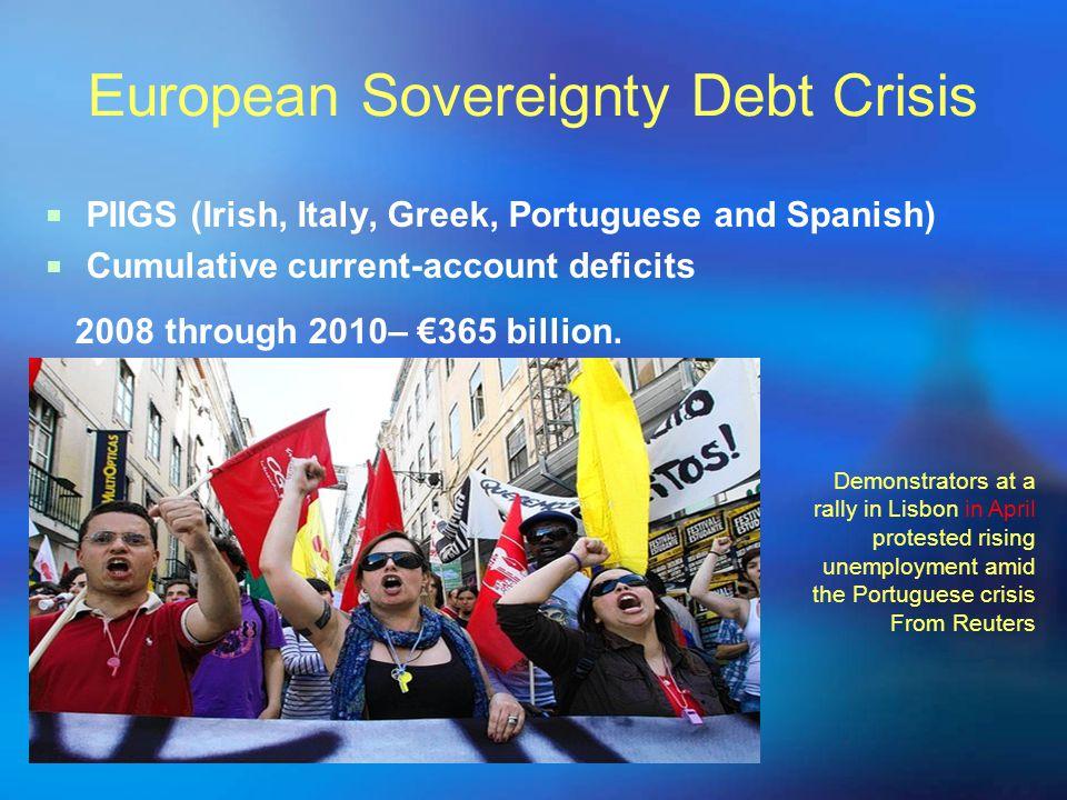 European Sovereignty Debt Crisis  PIIGS (Irish, Italy, Greek, Portuguese and Spanish)  Cumulative current-account deficits 2008 through 2010– €365 b