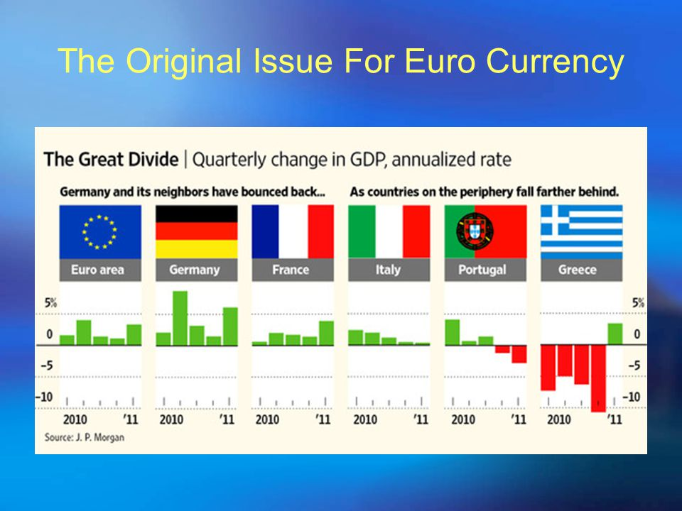 The Original Issue For Euro Currency