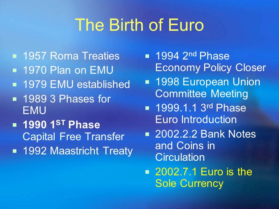The Birth of Euro  1957 Roma Treaties  1970 Plan on EMU  1979 EMU established  1989 3 Phases for EMU  1990 1 ST Phase Capital Free Transfer  199
