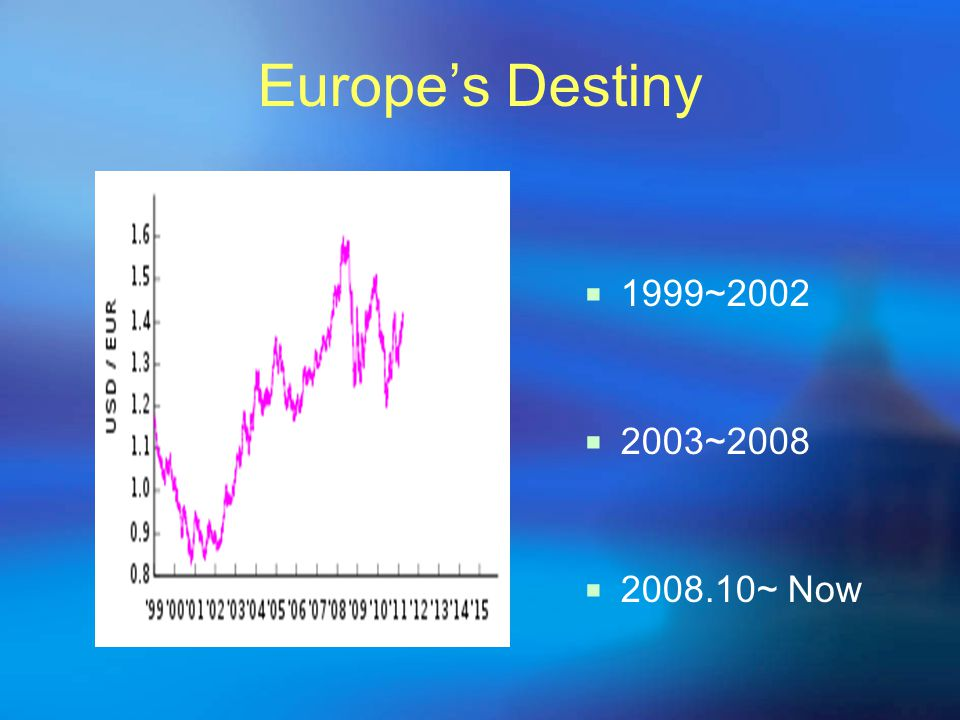 Resources  1.Impact Of US Sub-prime Crisis On Europe  http://www.economywatch.com/us-subprime/impact-europe.html2.Maastricht Treaty http://www.economywatch.com/us-subprime/impact-europe.html  http://en.wikipedia.org/wiki/Maastricht_Treaty http://en.wikipedia.org/wiki/Maastricht_Treaty  map of Euro area, 1999~2011  3.EU paints bleak picture for PIGs May 14, 2011 - 11:56PM  http://www.smh.com.au/business/world-business/eu-paints-bleak-picture-for-pigs-20110514-1emz8.html http://www.smh.com.au/business/world-business/eu-paints-bleak-picture-for-pigs-20110514-1emz8.html  4.The ECB s secret bailout strategy  By Hans-Werner Sinn (chinadaily.com.cn) Updated: 2011-05-03 11:18  http://www.chinadaily.com.cn/opinion/project/2011-05/03/content_12435750_2.htm http://www.chinadaily.com.cn/opinion/project/2011-05/03/content_12435750_2.htm  5.Evidence that the Fed Caused the Housing Boom  Mises Daily: Monday, December 15, 2008 by Robert P.