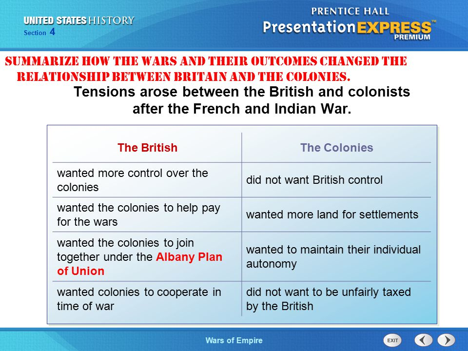 The Cold War BeginsWars of Empire Section 4 The BritishThe Colonies wanted more control over the colonies did not want British control wanted the colonies to help pay for the wars wanted more land for settlements wanted the colonies to join together under the Albany Plan of Union wanted to maintain their individual autonomy wanted colonies to cooperate in time of war did not want to be unfairly taxed by the British Tensions arose between the British and colonists after the French and Indian War.