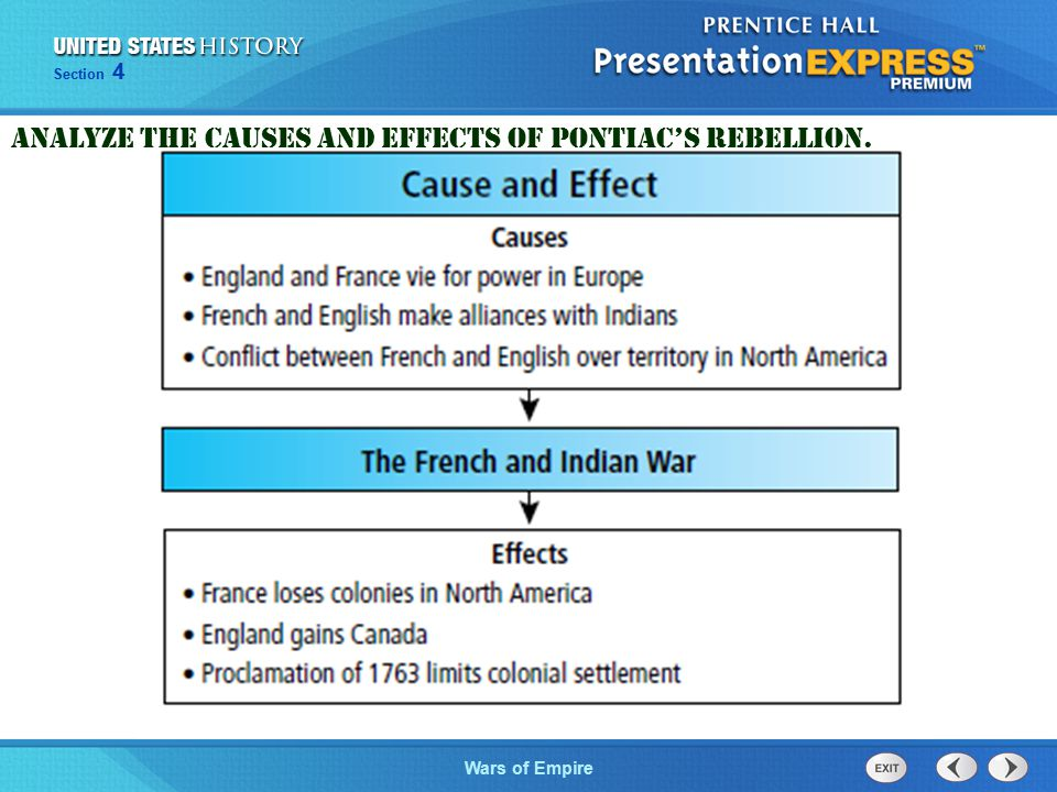 The Cold War BeginsWars of Empire Section 4 Analyze the causes and effects of Pontiac's Rebellion.