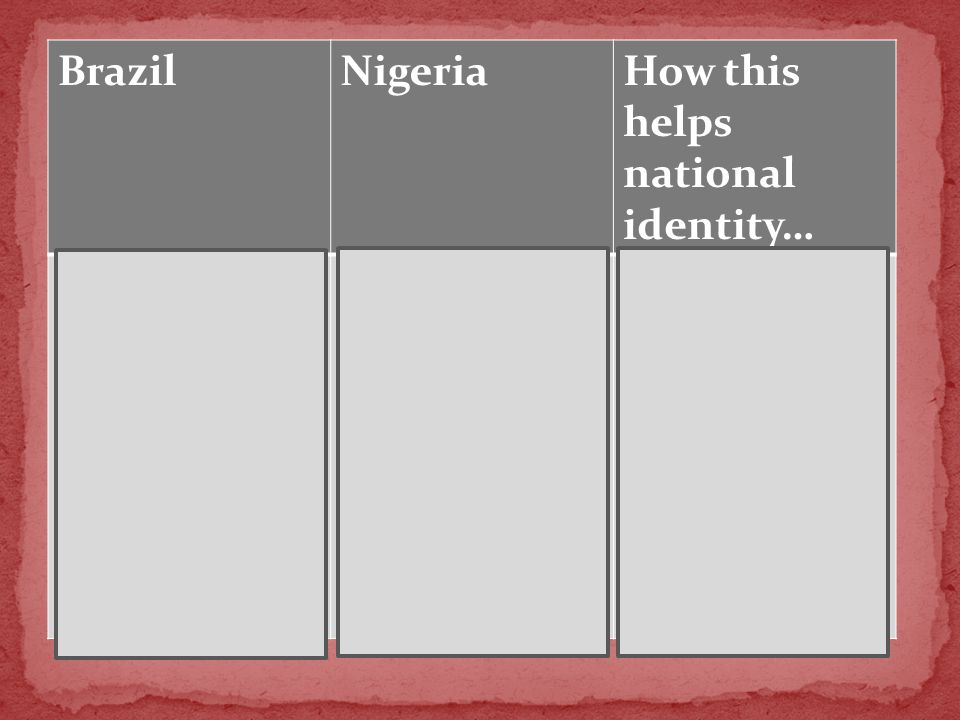 BrazilNigeriaHow this helps national identity… Relocated capital from Rio de Janeiro to Brasilia in order to relocate population to a central area Hel