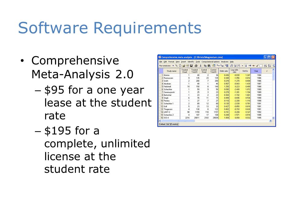 Software Requirements Comprehensive Meta-Analysis 2.0 – $95 for a one year lease at the student rate – $195 for a complete, unlimited license at the s