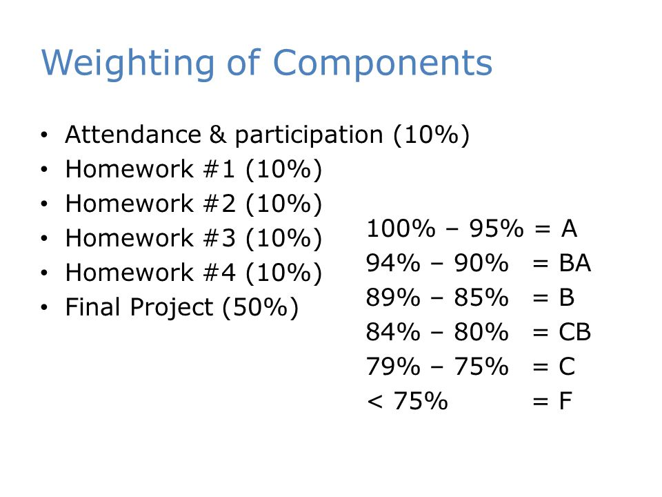 Weighting of Components Attendance & participation (10%) Homework #1 (10%) Homework #2 (10%) Homework #3 (10%) Homework #4 (10%) Final Project (50%) 100% – 95% = A 94% – 90% = BA 89% – 85% = B 84% – 80% = CB 79% – 75% = C < 75% = F