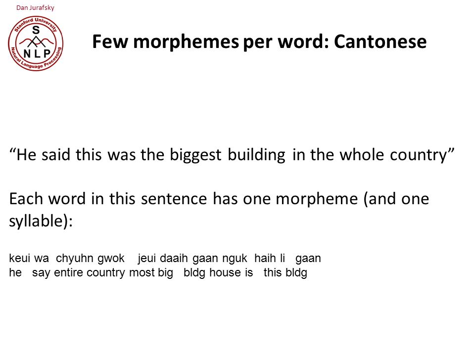 Dan Jurafsky Few morphemes per word: Cantonese He said this was the biggest building in the whole country Each word in this sentence has one morpheme (and one syllable): keui wa chyuhn gwok jeui daaih gaan nguk haih li gaan he say entire country most big bldg house is this bldg