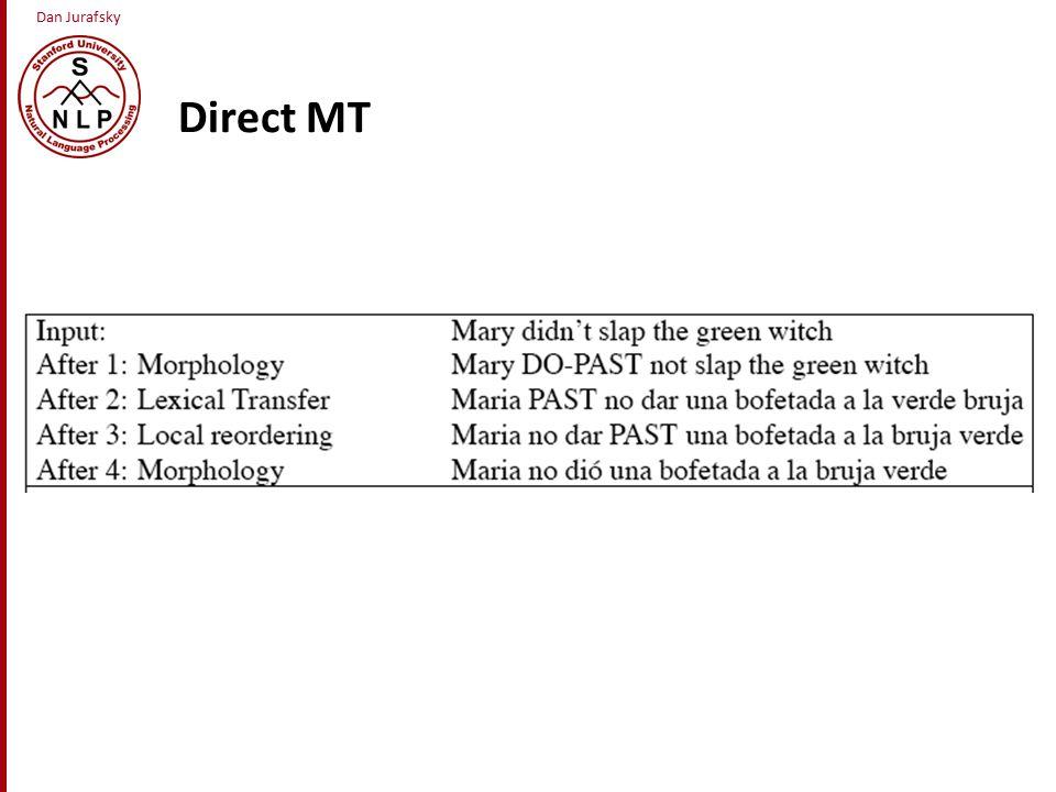 Dan Jurafsky Direct MT