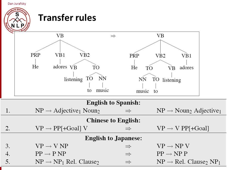 Dan Jurafsky Transfer rules