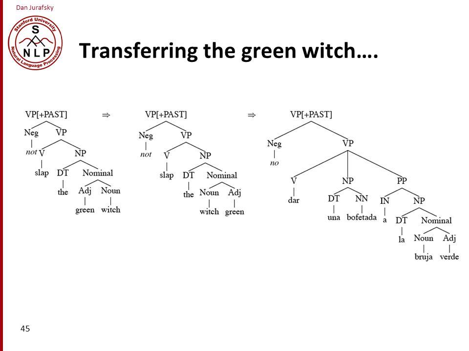 Dan Jurafsky Transferring the green witch…. 45