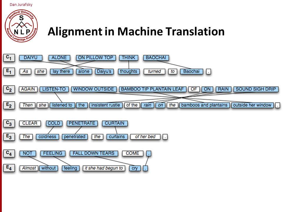 Dan Jurafsky Alignment in Machine Translation