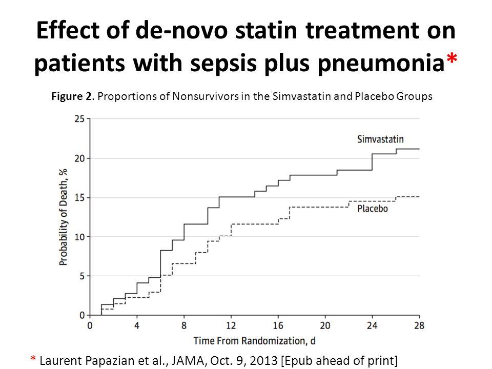 Effect of de-novo statin treatment on patients with sepsis plus pneumonia* * Laurent Papazian et al., JAMA, Oct.