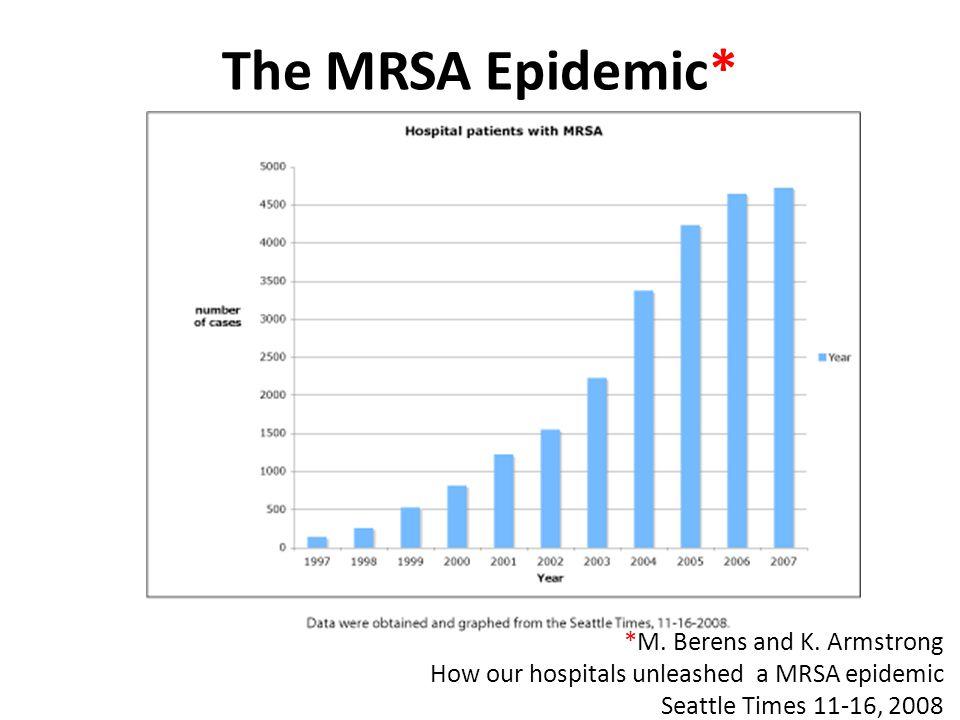 The MRSA Epidemic* *M.Berens and K.