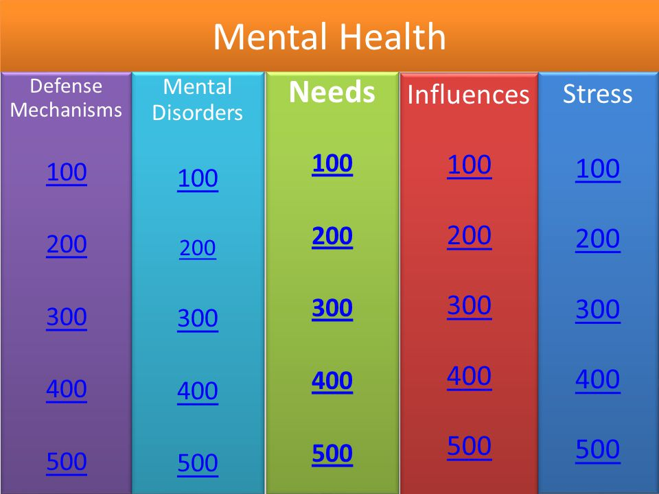 Defense Mechanisms $100 Seeing Someone Else as Perfect Idealization Mental Health Seeing Someone Else as Perfect Idealization Mental Health