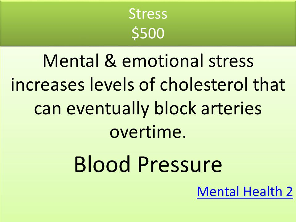 Stress $500 Mental & emotional stress increases levels of cholesterol that can eventually block arteries overtime. Blood Pressure Mental Health 2 Ment
