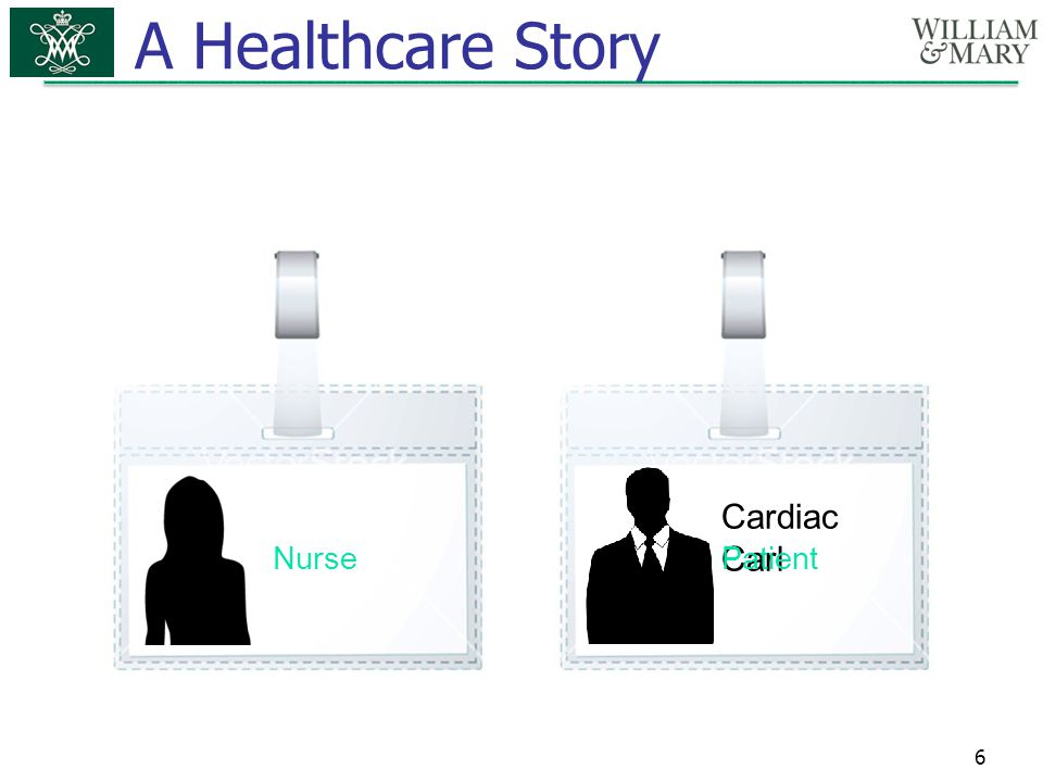 A Healthcare Story Alice 6 Cardiac Carl NursePatient