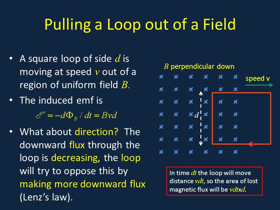 Pulling a Loop out of a Field A square loop of side d is moving at speed v out of a region of uniform field B.