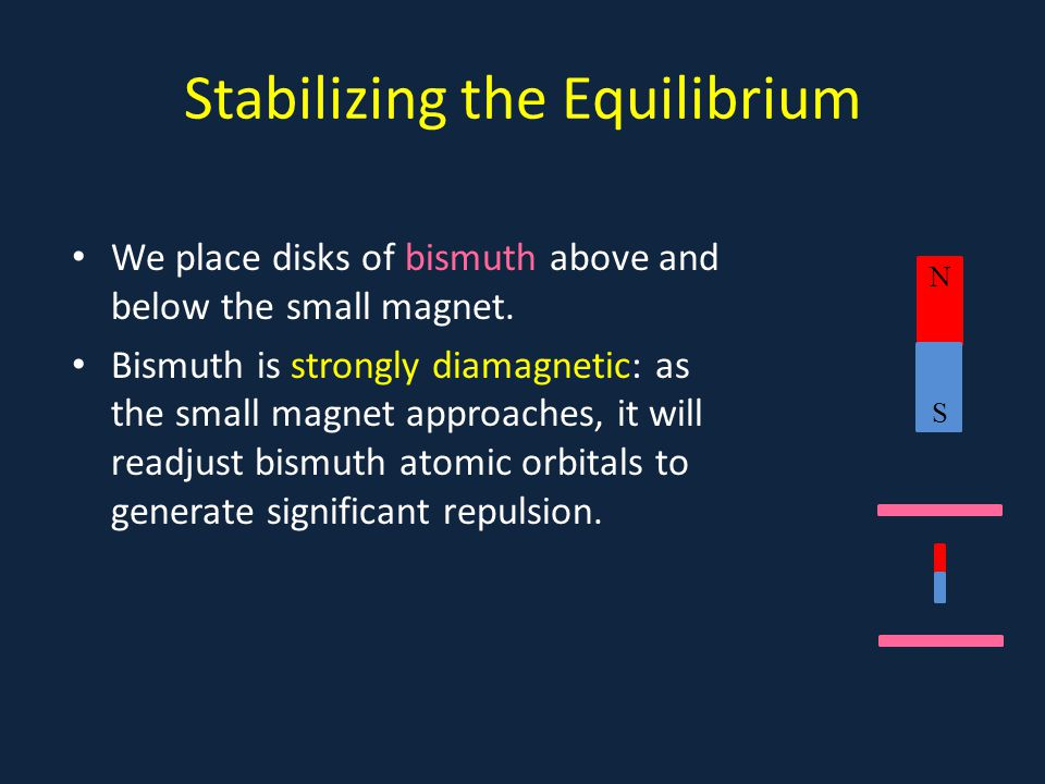 Stabilizing the Equilibrium We place disks of bismuth above and below the small magnet. Bismuth is strongly diamagnetic: as the small magnet approache