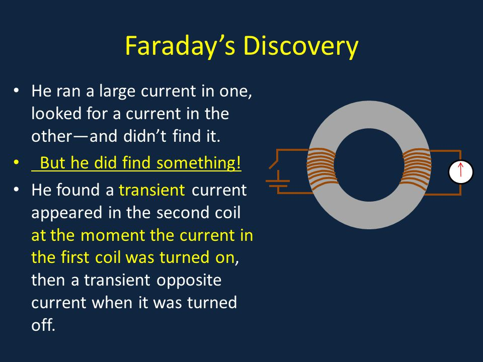 Induced EMF Faraday discovered that what he called an induced current appeared in a coil whenever the external magnetic field through the coil was changing.