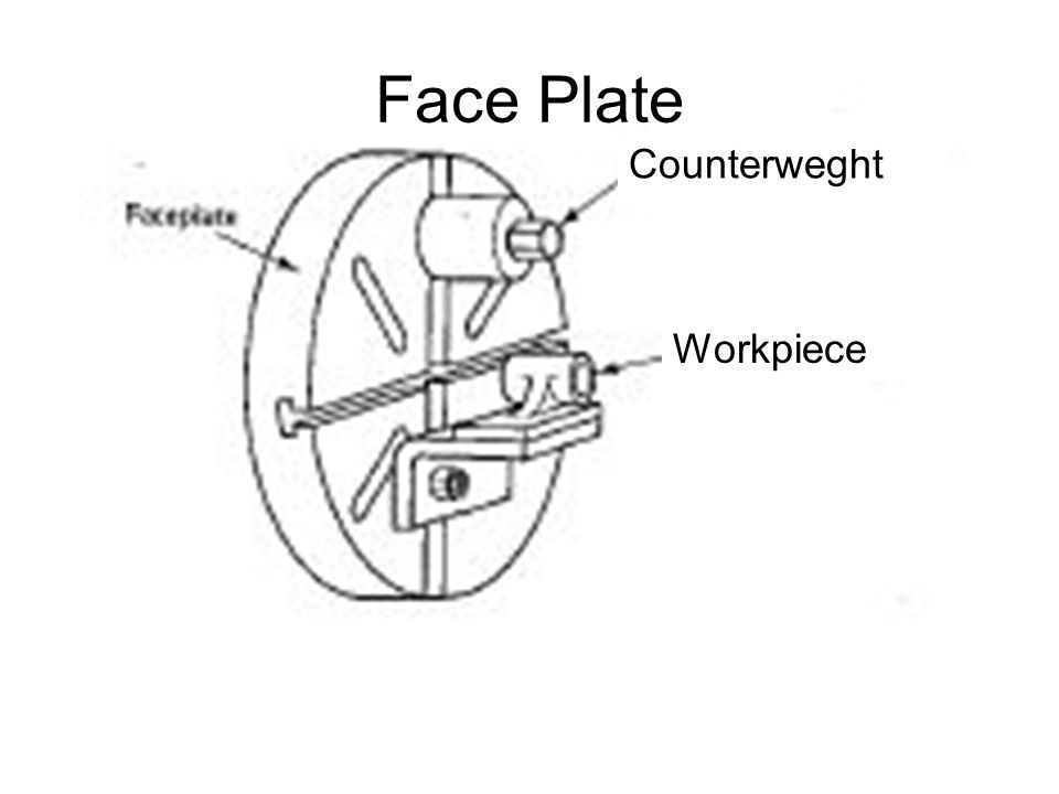 Face Plate Counterweght Workpiece