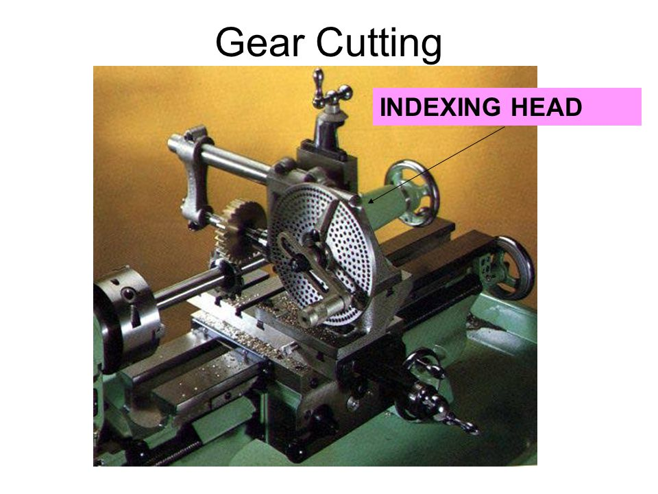 Gear Cutting INDEXING HEAD