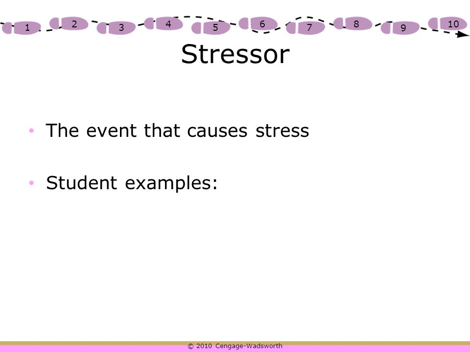 © 2010 Cengage-Wadsworth 1 2 3 4 5 6 7 8 9 10 Physiological response to stress: Fight-or-Flight