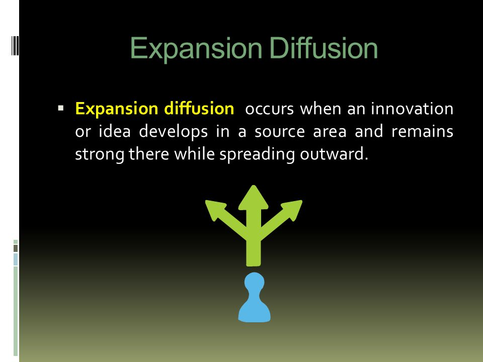 Expansion Diffusion  Expansion diffusion occurs when an innovation or idea develops in a source area and remains strong there while spreading outward.
